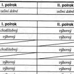 Klasifikačná porada za 2. polrok šk. roka 2017/2018